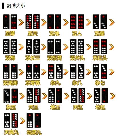 搶莊牌九骨牌遊戲